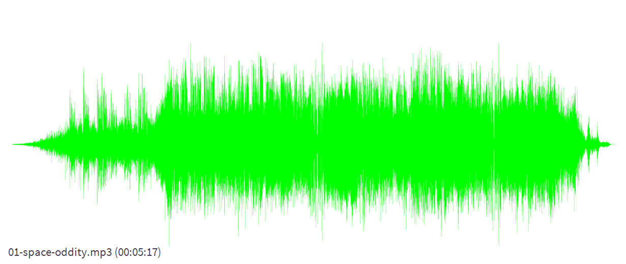 Generate a Waveform Image from an Audio File | convert ing